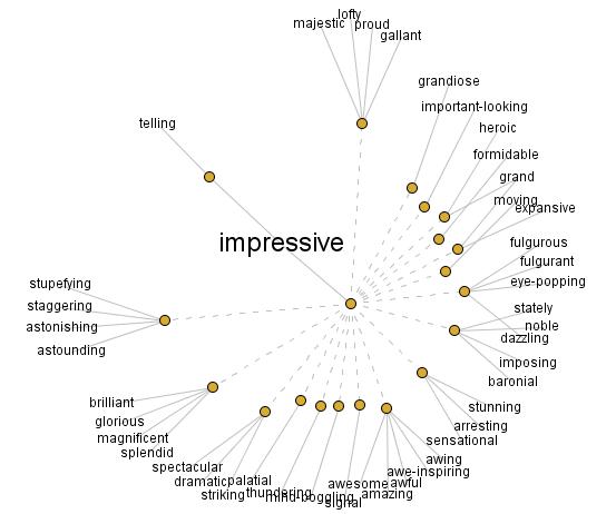 VisualThesaurusImpressiveMap